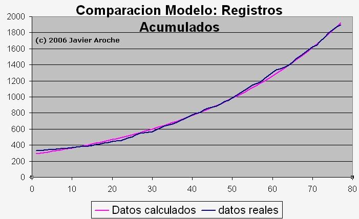 BlogChapines-Comparacion