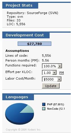 BlogsChapines - Costo del CMS